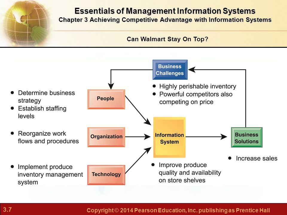 management of information systems Students who searched for top schools for management information systems found the following related articles and links useful.