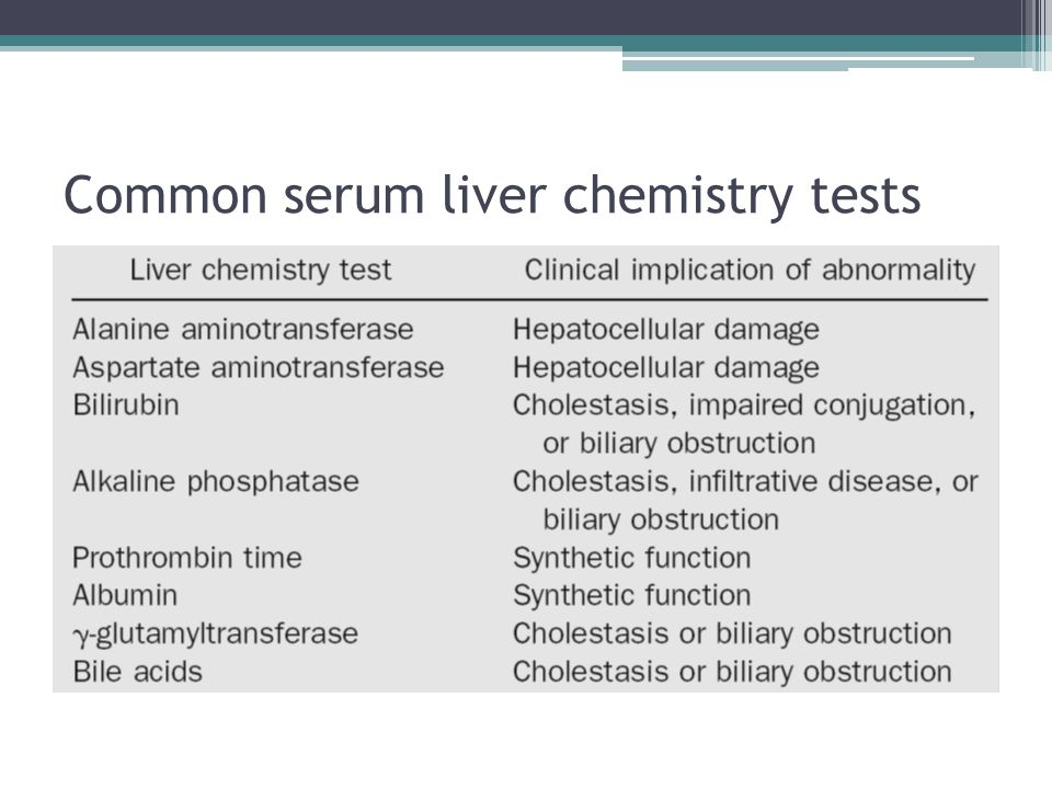 Common serum liver chemistry tests