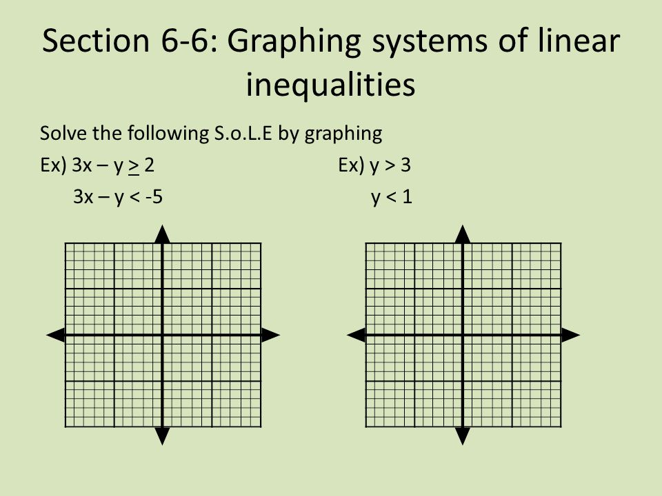 write a system of inequalities for the following graph