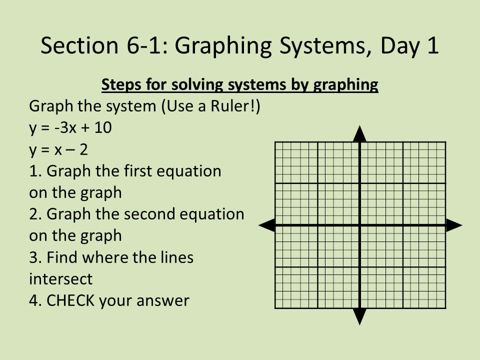 Algebra I Chapter 6 Notes. - ppt video online download