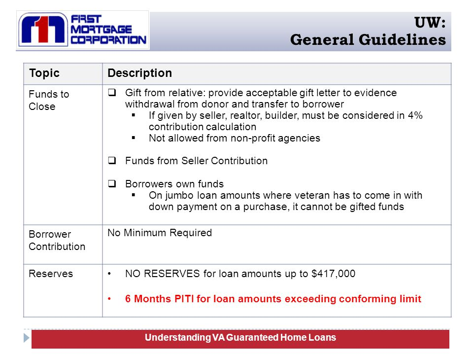 Do Va Loans Include Property Taxes