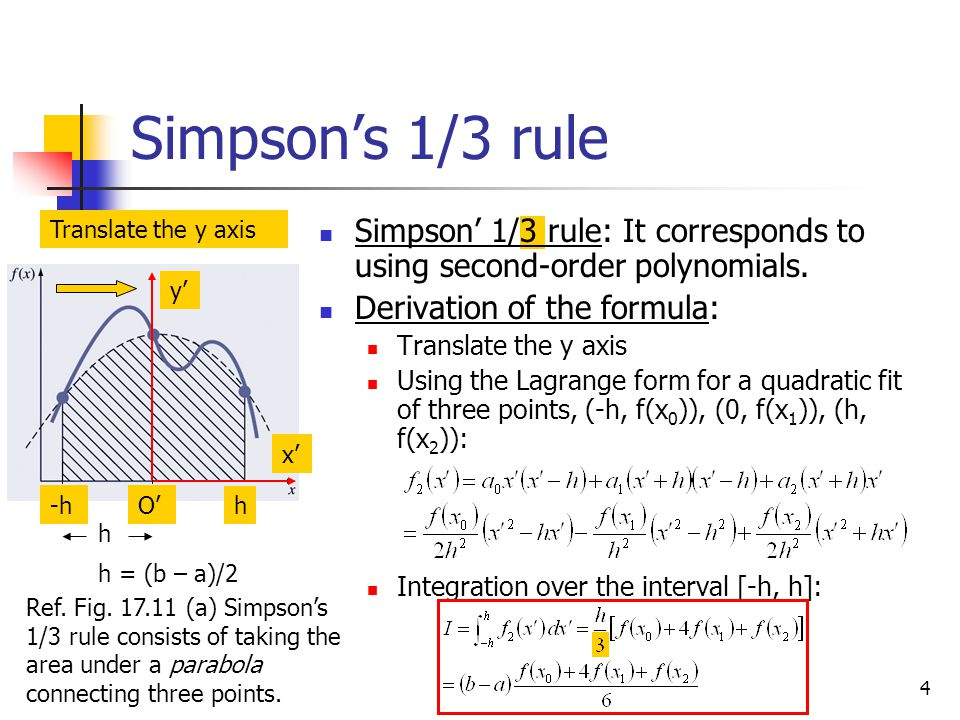 Simpson's 1/3 rule Translate the y axis. Simpson' 1/3 rule: It corresponds to using second-order polynomials.