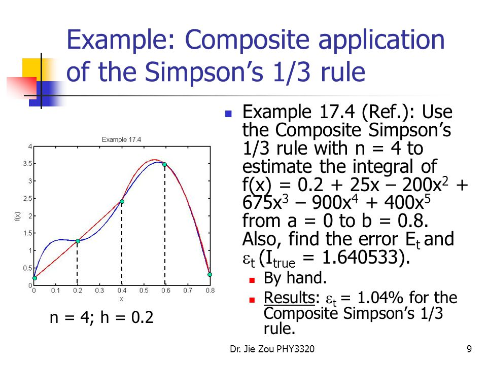 Example: Composite application of the Simpson's 1/3 rule