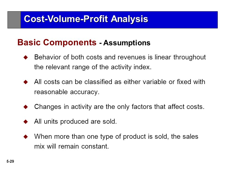 Basic components within cost management College paper Example
