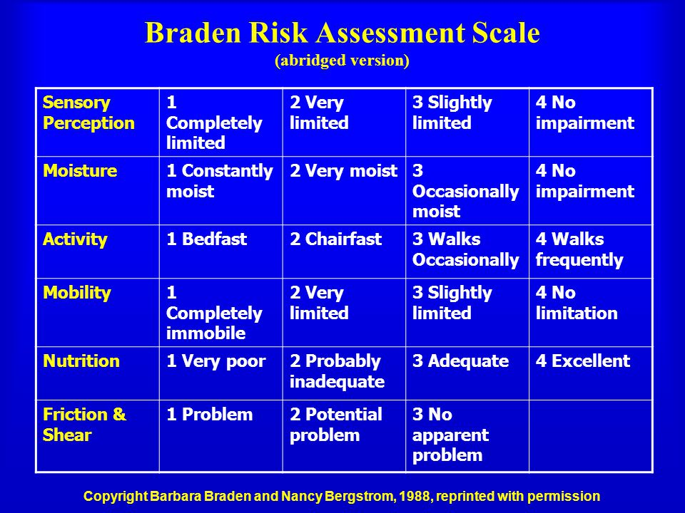 braden scale The braden scale is one of the most intensively studied risk assessment scales  used in  braden scale every 5 days for each patient who was admitted without.