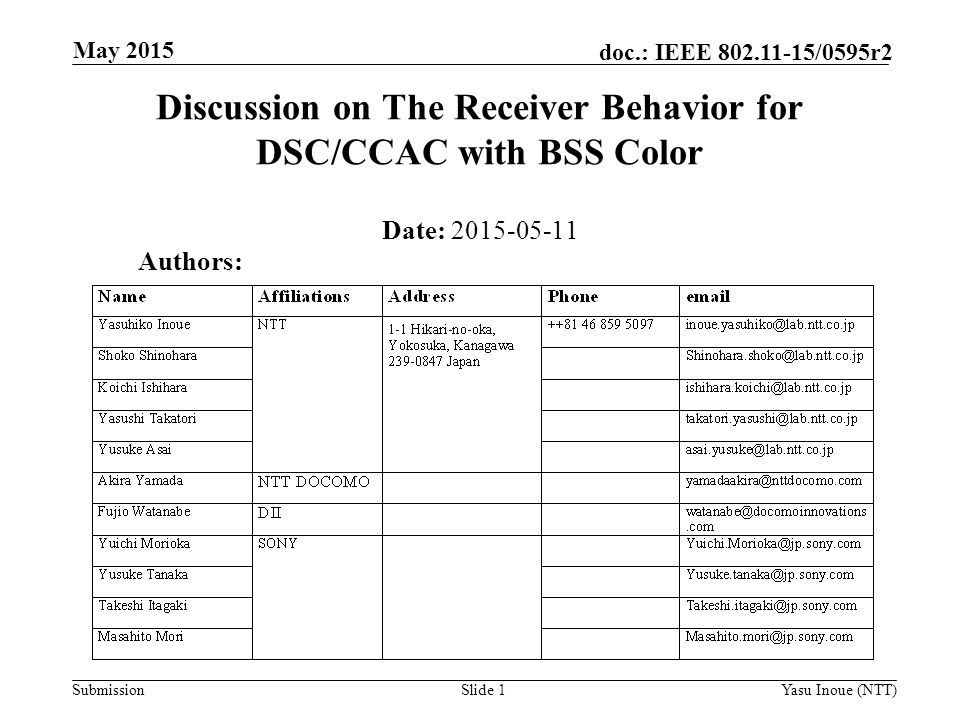 Discussion on The Receiver Behavior for DSC/CCAC with BSS Color