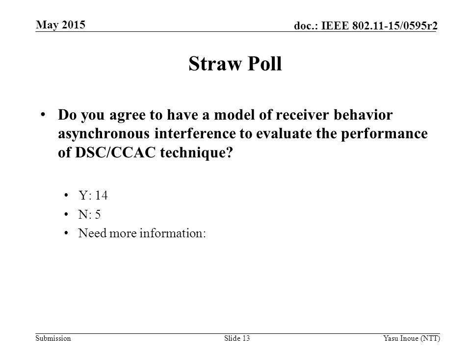 May 2015 Straw Poll.