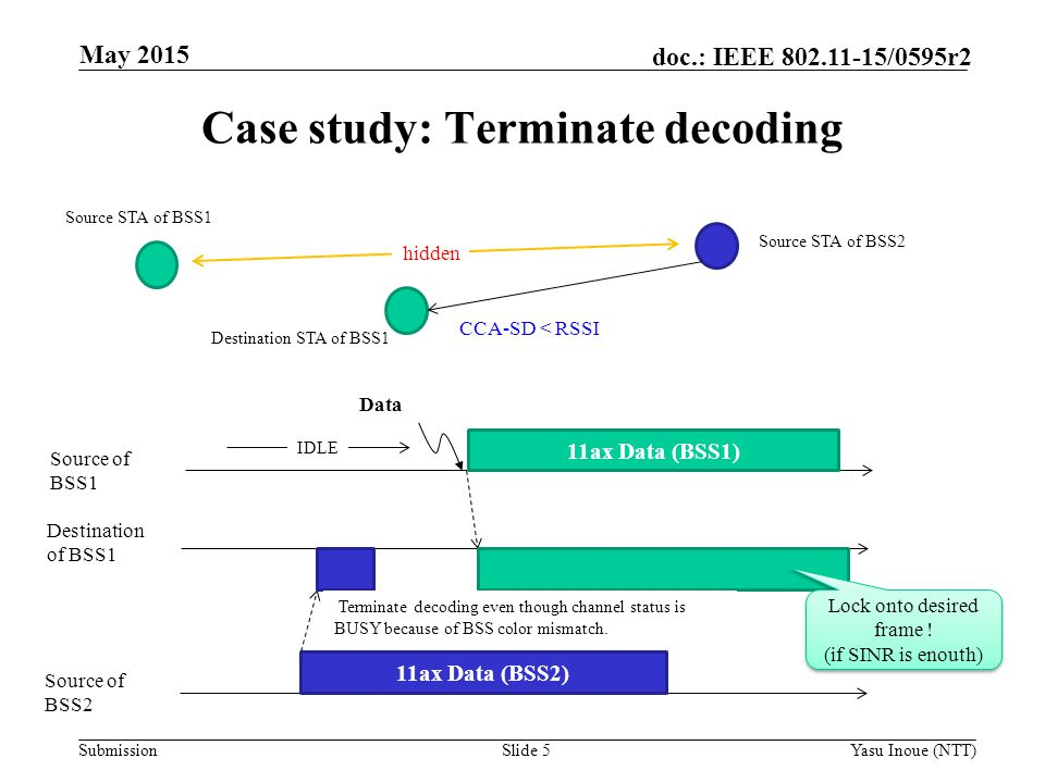 Case study: Terminate decoding