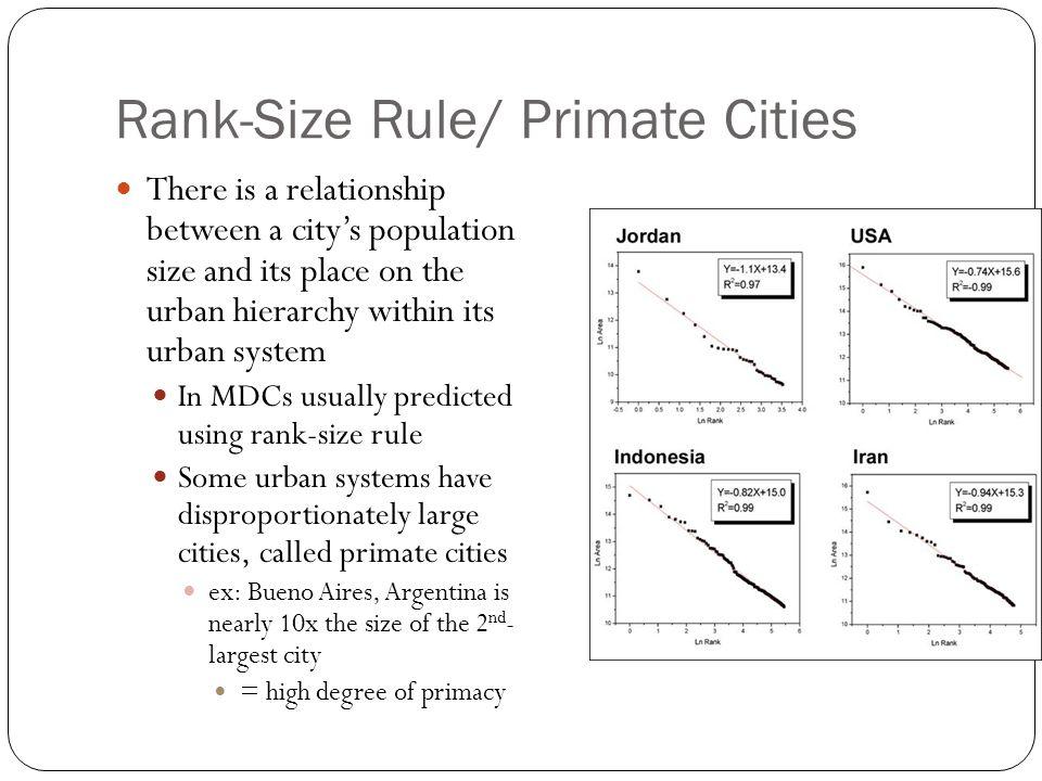 rank size rule