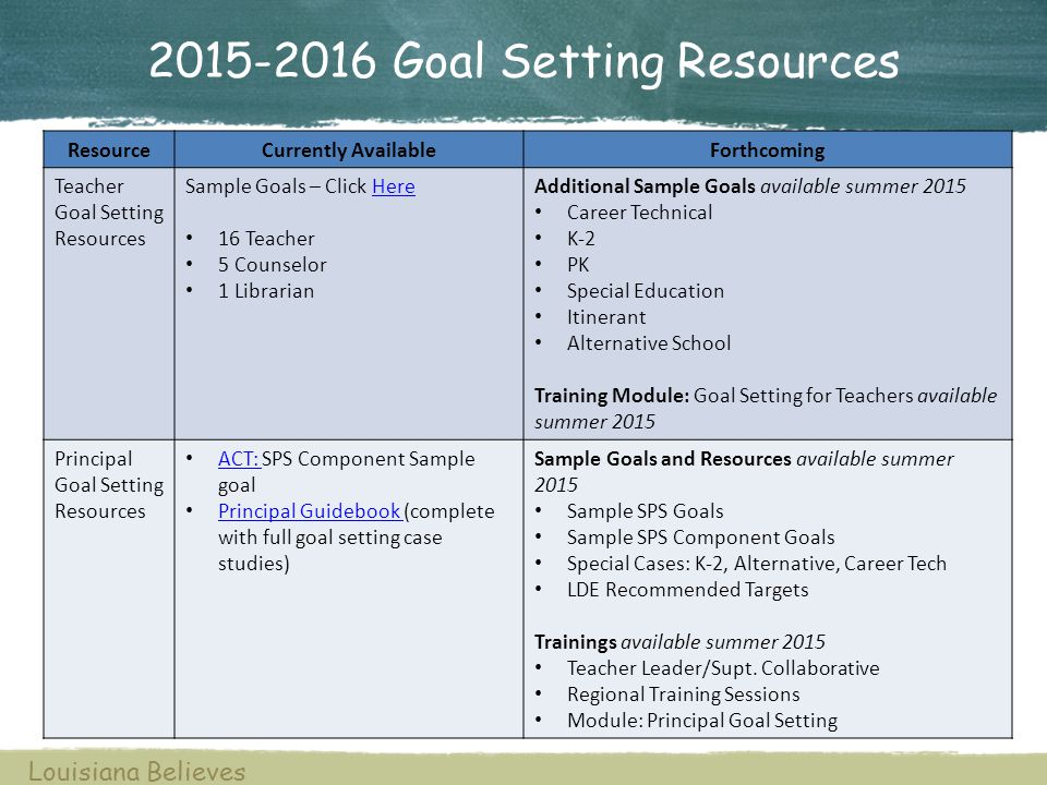 "Collaborative Teaching Goals ~ Audio webinar attendees are encouraged to use the ""listen"