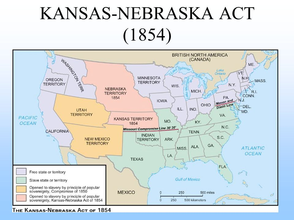 the kansas nebraska act of 1854