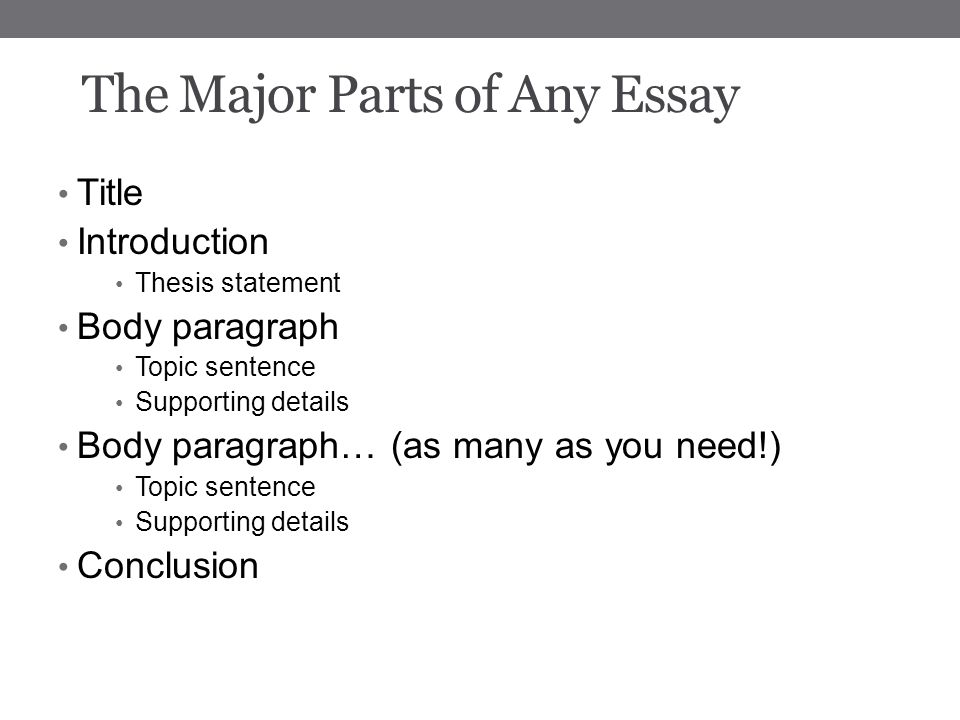 major parts of an essay Parts of an essay is the first paragraph in an essay it contains two parts the main idea ofyour essay by breaking it.