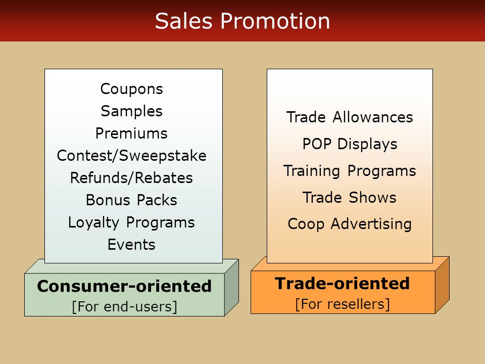 consumer oriented promotion Consumer oriented marketing definition in the past companies went under a product oriented marketing campaign this was a naive approach to take when creating and marketing a product.