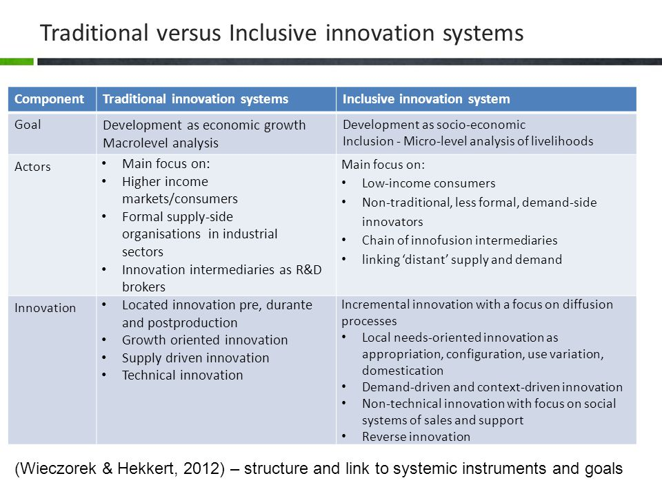 Evaluating system change in inclusive innovation systems ...