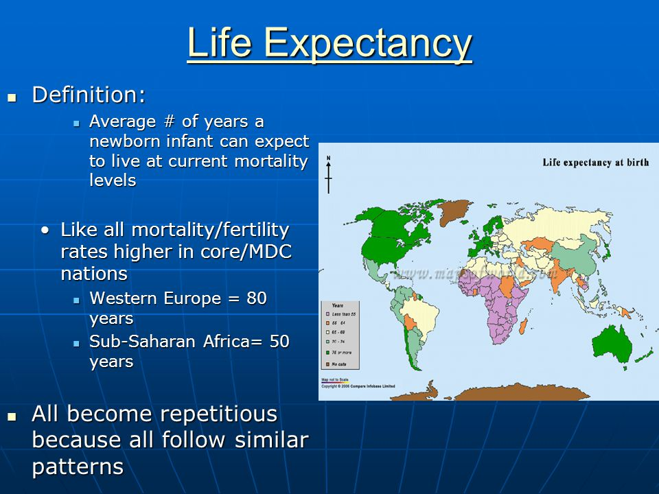 Lovely Life Expectancy Definition: