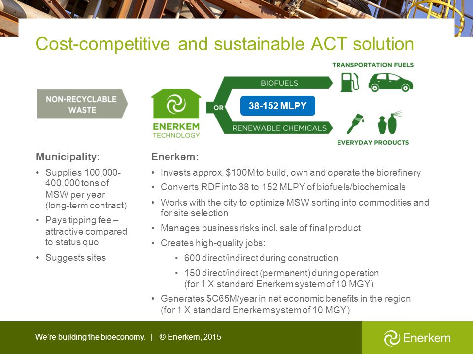 Cost-competitive and sustainable ACT solution