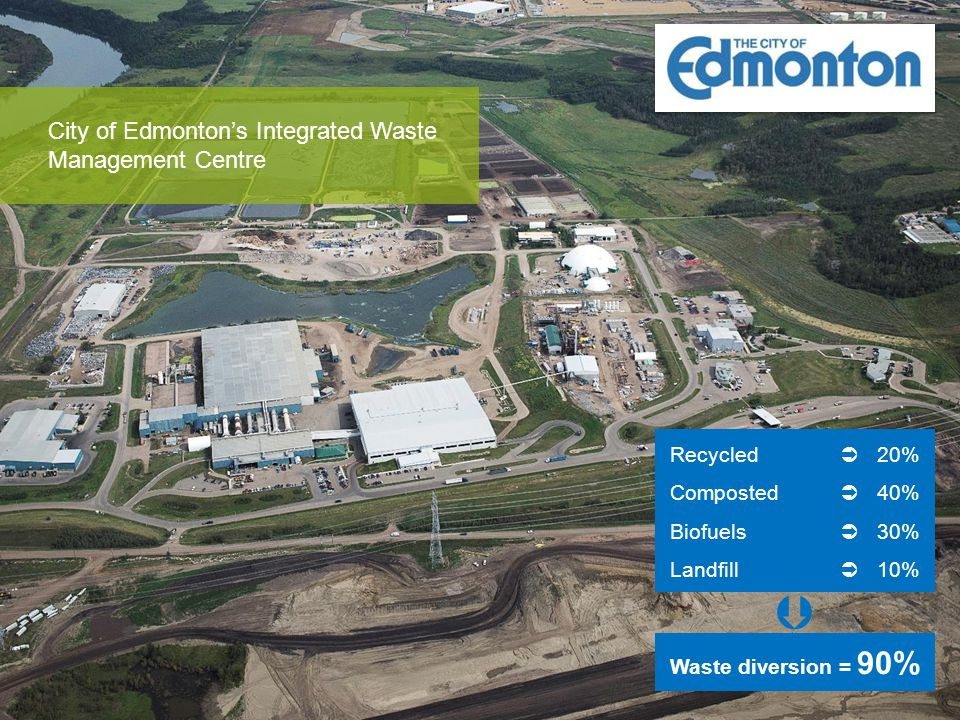  City of Edmonton's Integrated Waste Management Centre Recycled  20%