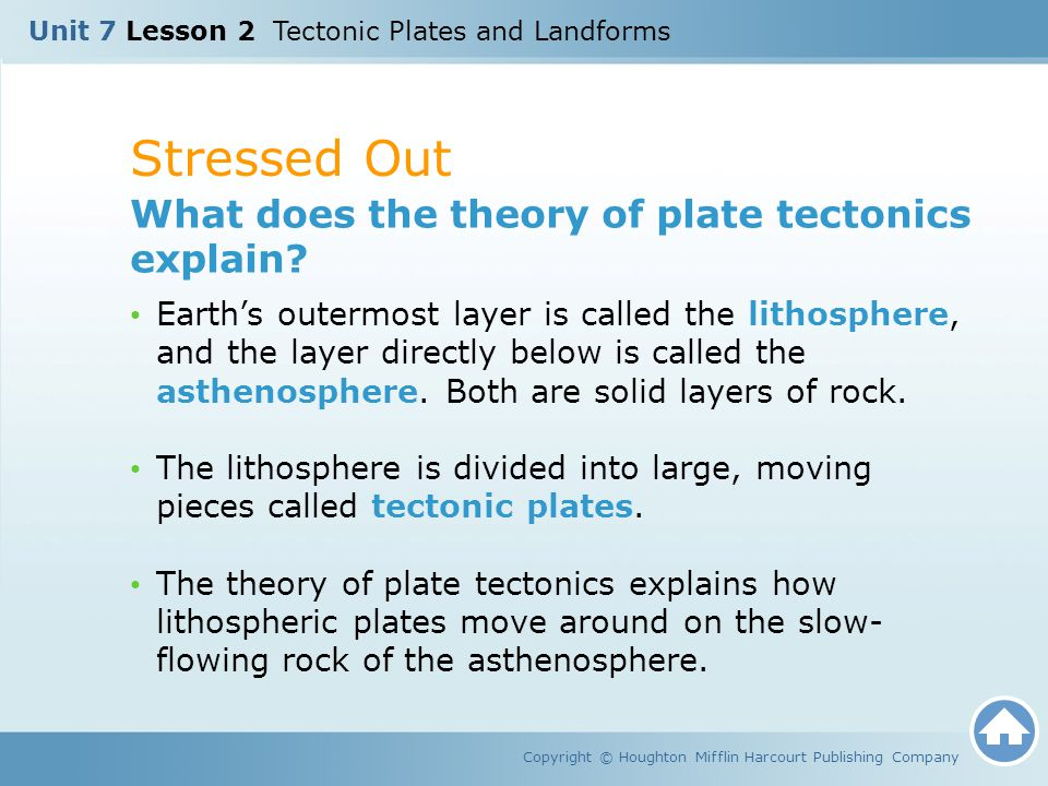 how does the theory of plate According to the theory of plate tectonics, the continents are not rigidly fixed to the surface of the earth, they gradually change position relative to each other as they slide over underlying material.