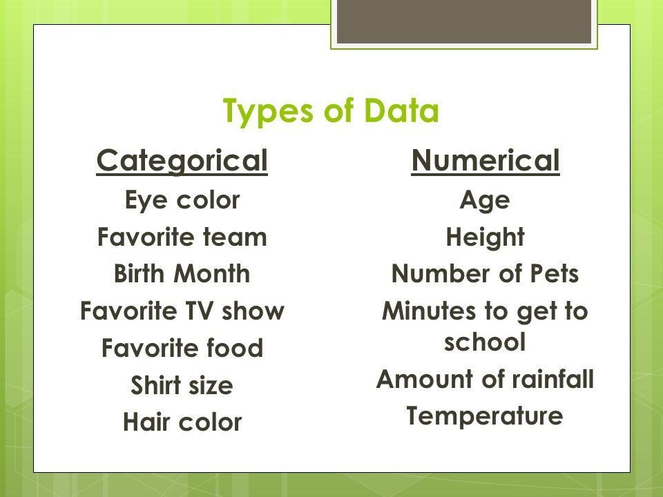Lesson Topic: Statistics! Posing Statistical Questions - ppt download