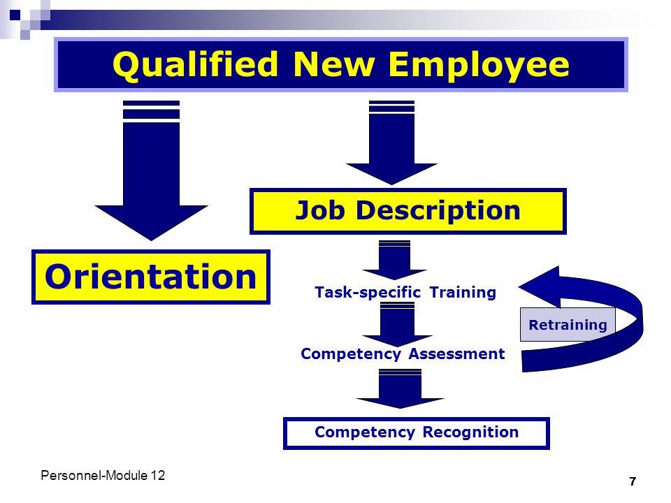Qualified New Employee Orientation