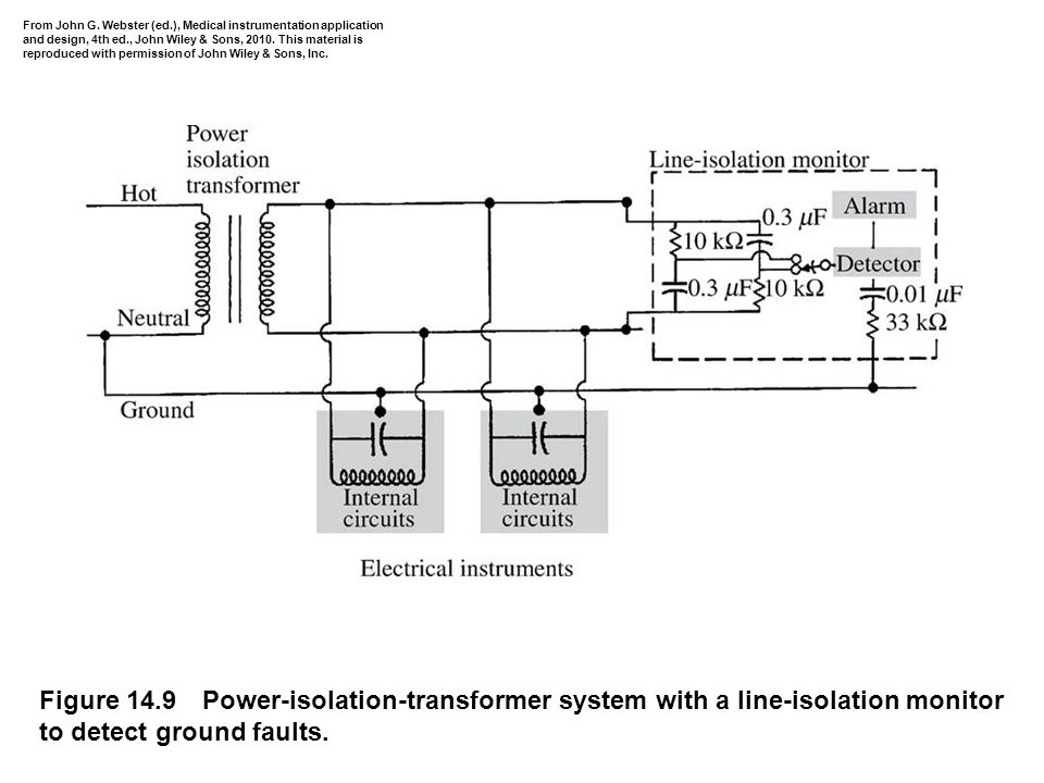 Chapter 14 Electrical Safety Walter H Olson Ppt Video Online Square D- Line Isolation Monitor Electric Operating Panel For Isolation Rooms Controller Wiring Diagram At IT-Energia.com