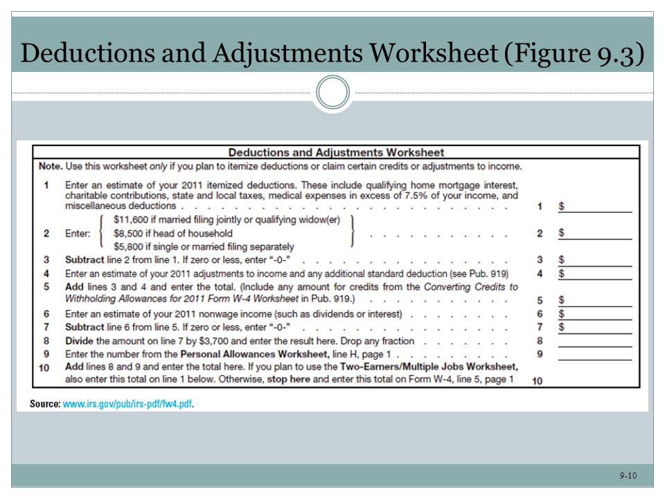 Deductions And Adjustments Worksheet - Taylorgangclothingline