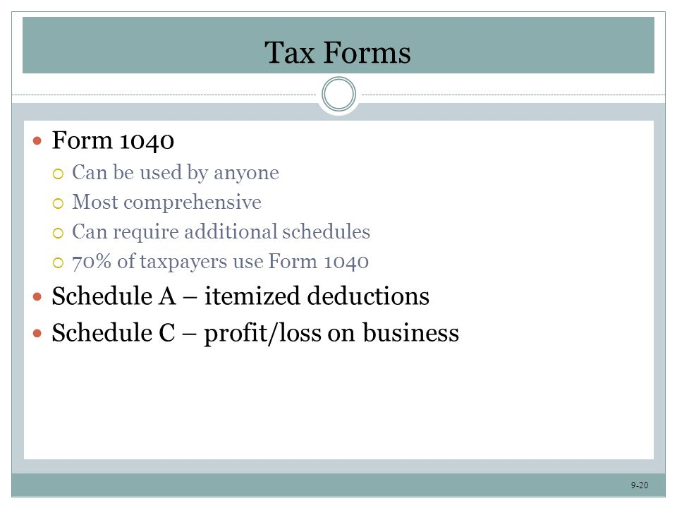 Tax Management Chapter Playlist Songs Ppt Video Online Download