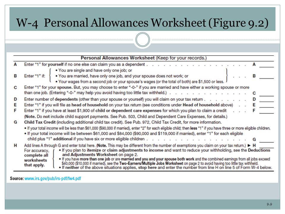 Tax Management CHAPTER PLAYLIST SONGS ppt download – Irs Allowances Worksheet