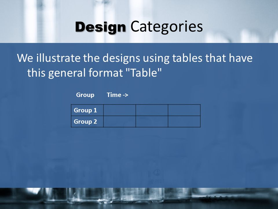 Design Categories We illustrate the designs using tables that have this general format Table Group Time ->