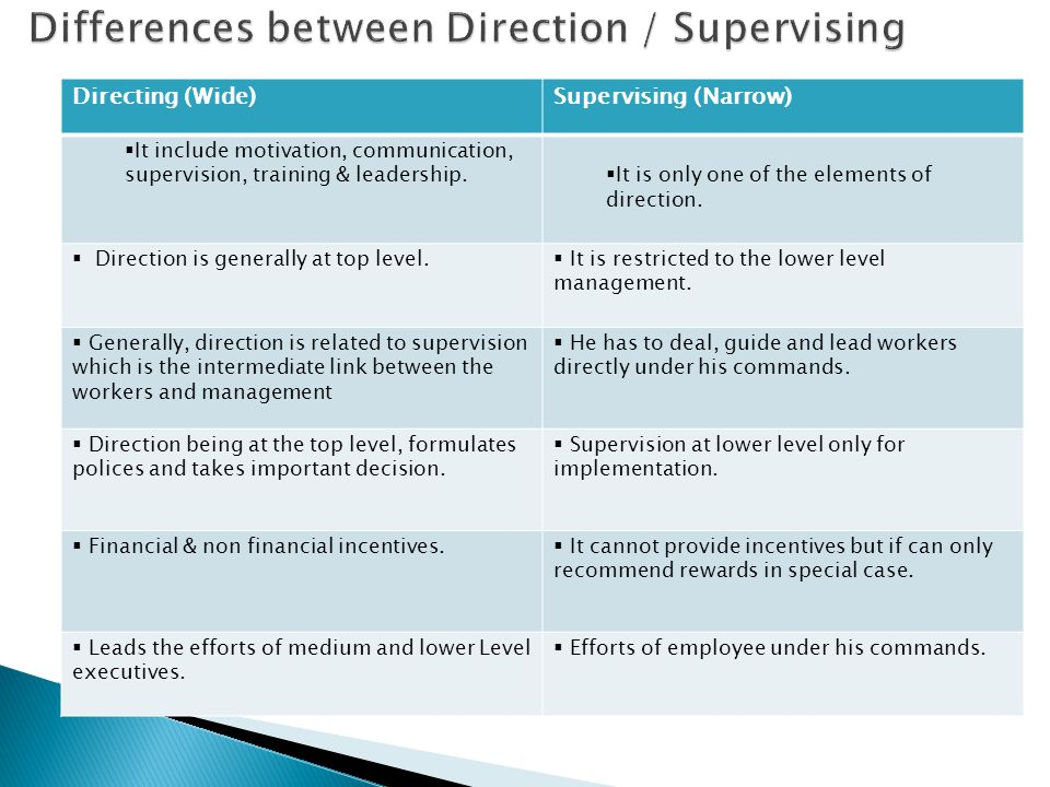 Differences between Direction / Supervising