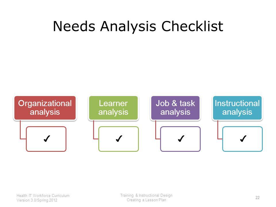 costco organizational analysis spring 2013