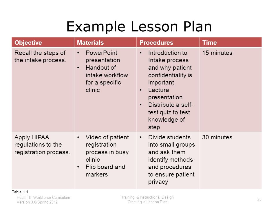 instructional design plan examples