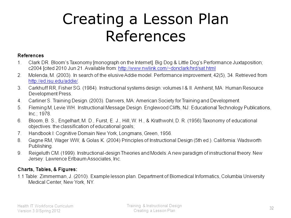 Session04 Ict For Meaningful Learning Lesson Planning Applying
