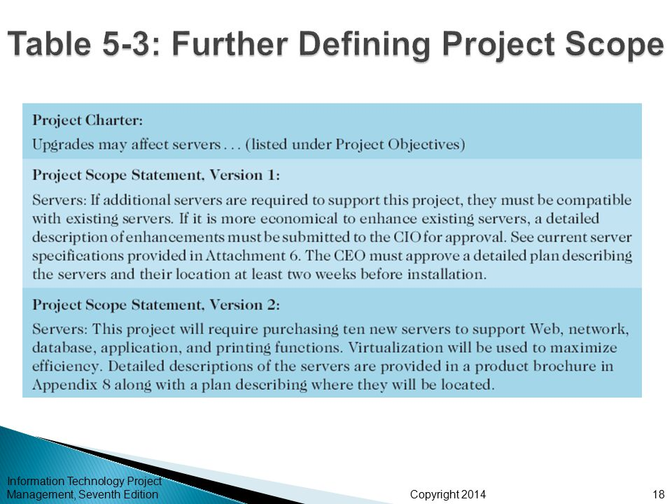 Chapter 5 project scope management ppt video online for Table th scope