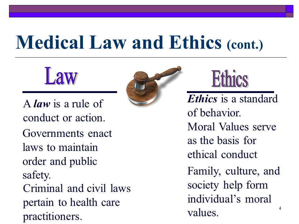 law and ethics in medicine