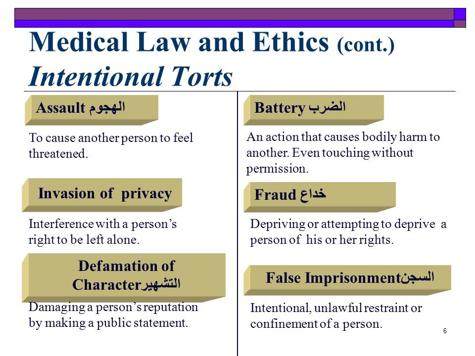 medical law ethics six intentional torts and examples Medical malpractice tort reform an introduction to tort law medical malpractice, or negligence law intentional torts.