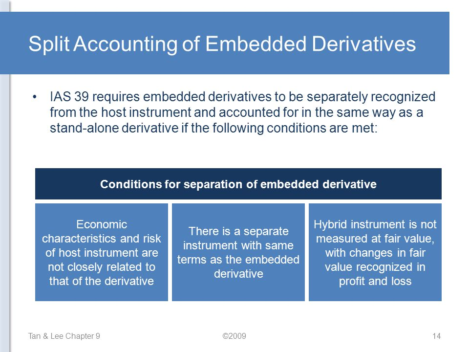Split Accounting of Embedded Derivatives