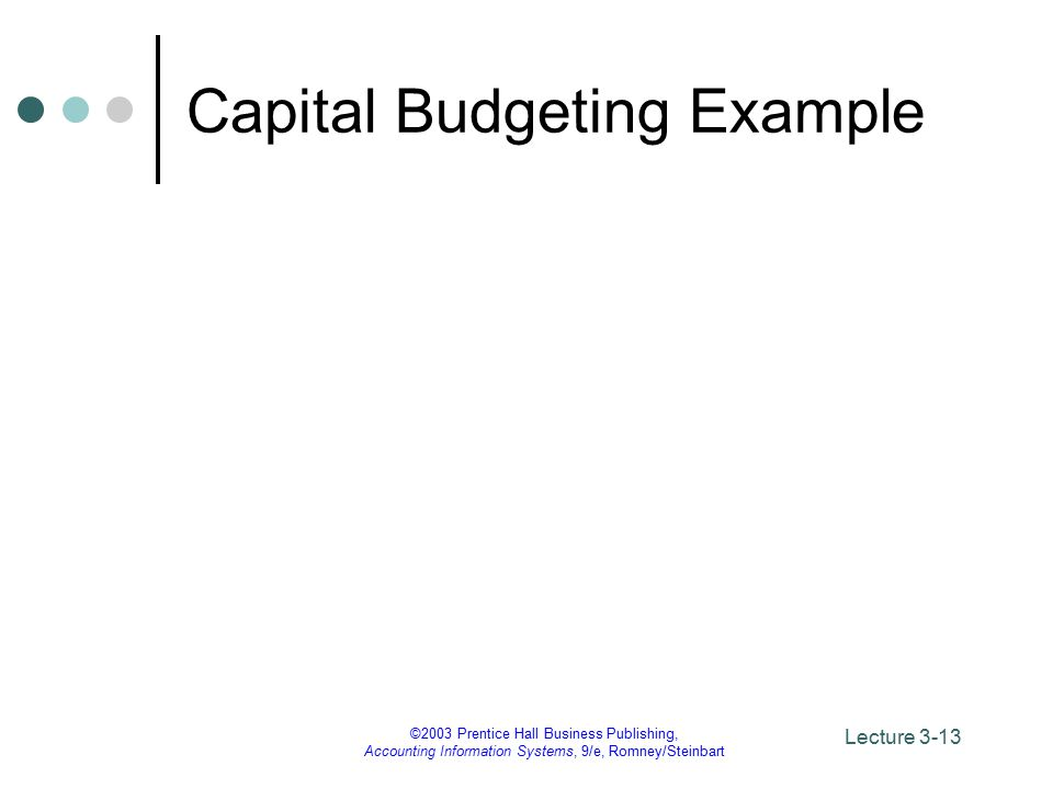basic framework of budgeting essay Project management integration framework there are three main components that must be fulfilled by a project for it to be truly successful it must be completed within the set budget, schedule and deliver the expected outcome and quality.