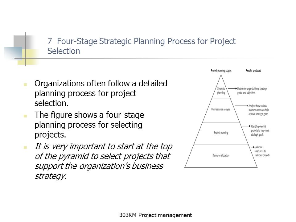 an analysis of the stages of project management in an organization The project manager need to be involved in the entire process of procurement  management and he  organizational process assets: procurement procedures,  standard contracts, lessons learned from last  perform make-or-buy analysis.