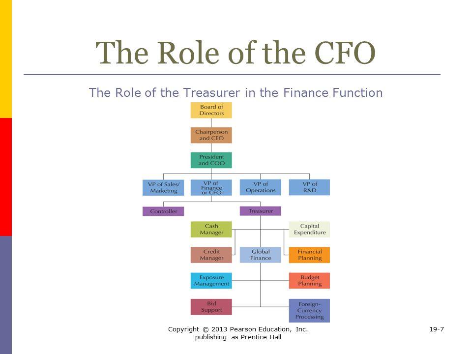 cfo roles and responsibilities pdf