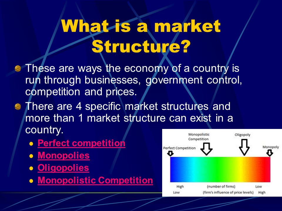 What is a market Structure