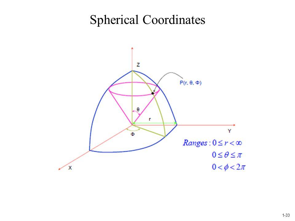 spherical polar coordinate system pdf