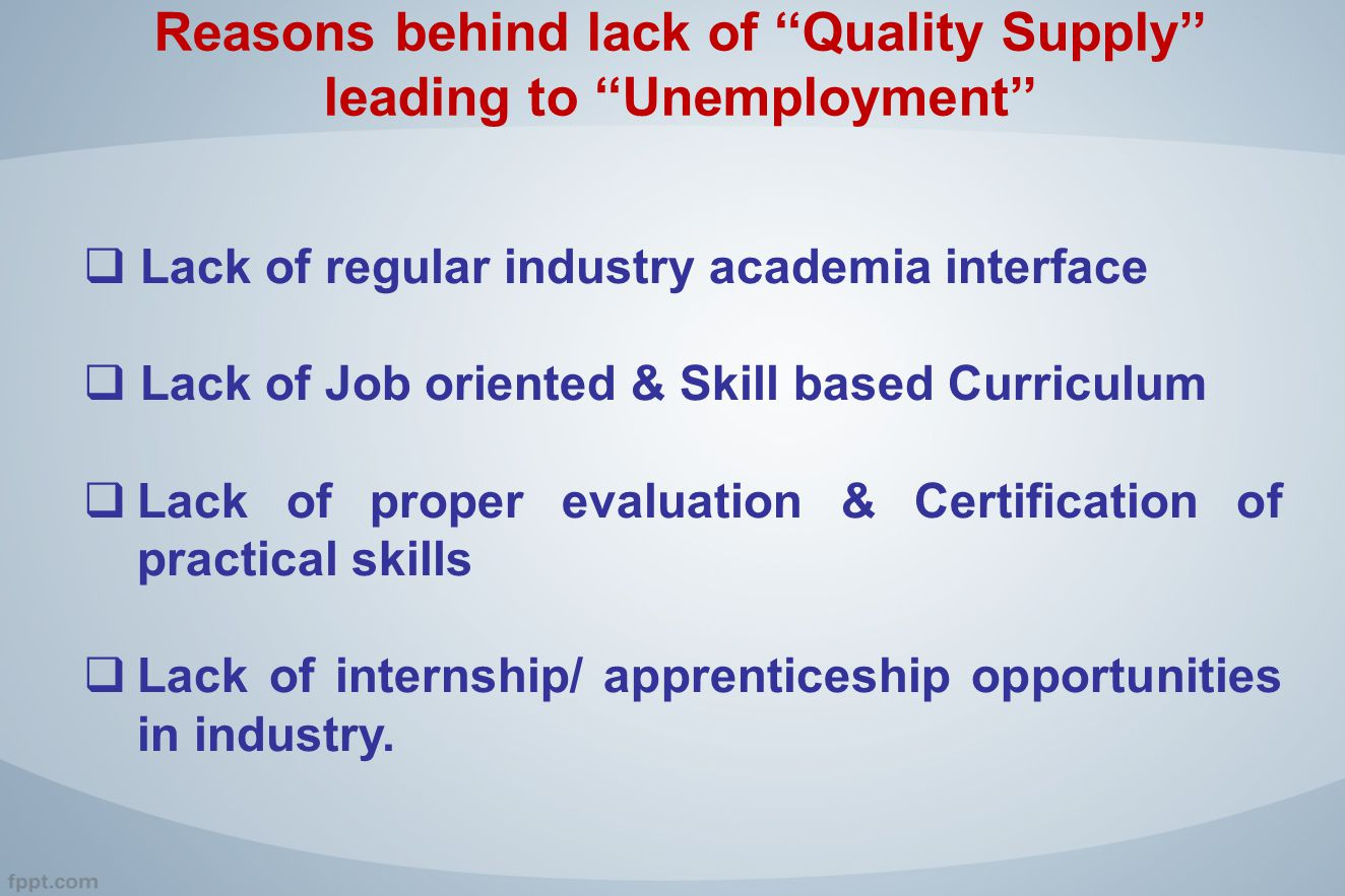 Unique industry academia interface model ppt video online download reasons behind lack of quality supply leading to unemployment xflitez Choice Image