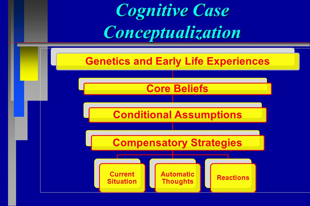 cognitive therapy case conceptualization Caitlyn oscarson: now a certified cognitive therapist  experience in cbt,  completing a detailed cbt case conceptualization, and submitting.