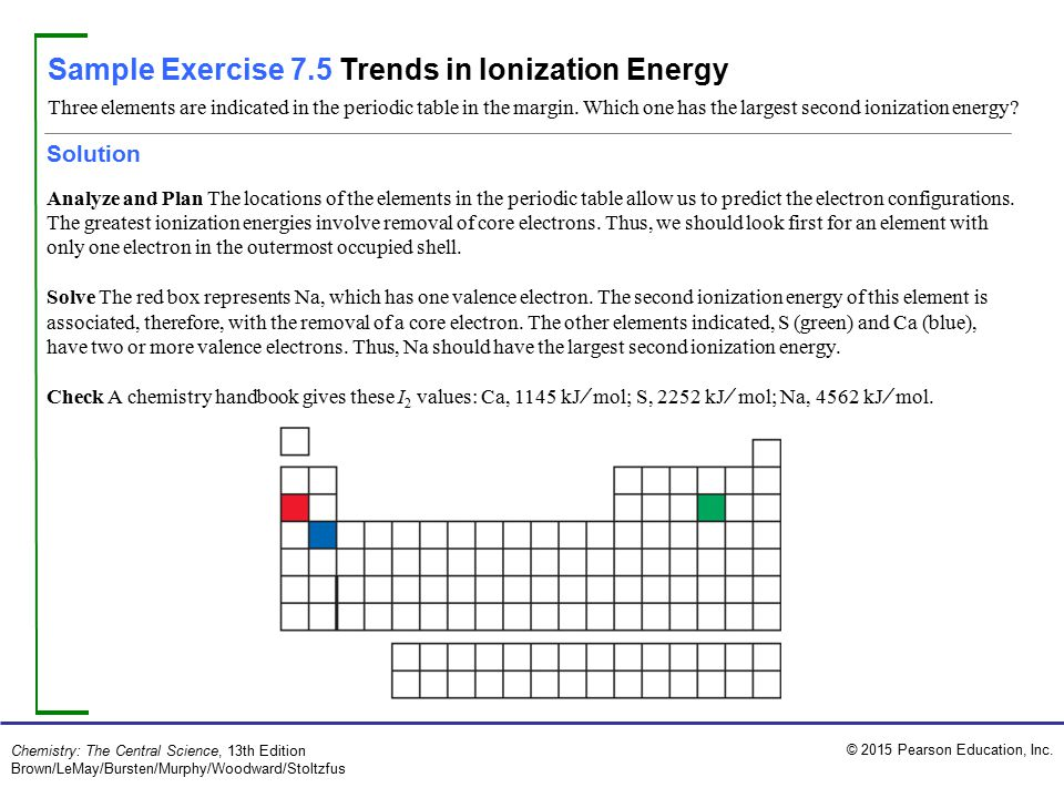 Stunning Ionization Energy Chart Template Images  Best Resume
