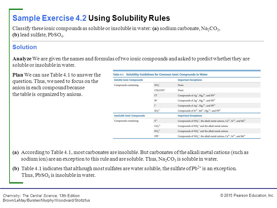 Periodic Table Solubility Rules Of. Periodic Table Solubility Rules Soluble And Insoluble Chemistry Monpenceco. Worksheet. Solubility Rules Worksheet Key At Clickcart.co