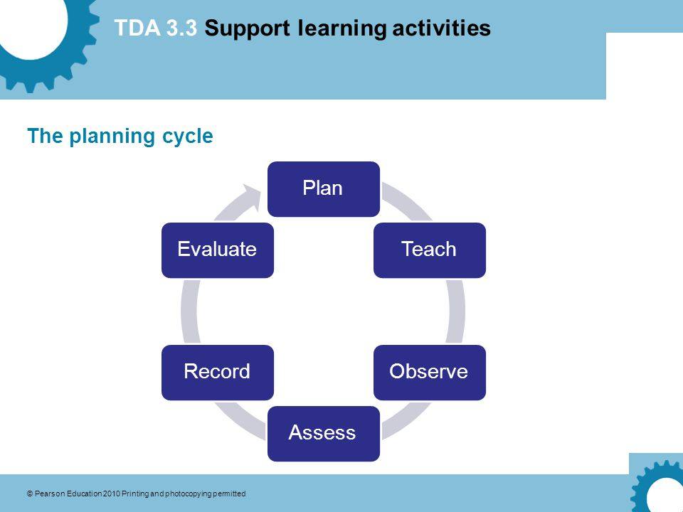 support learning activities Free essay: unit 210 support learning activities  assessment criteria outcome 1 support the teacher in planning learning activities 11 describe how a.
