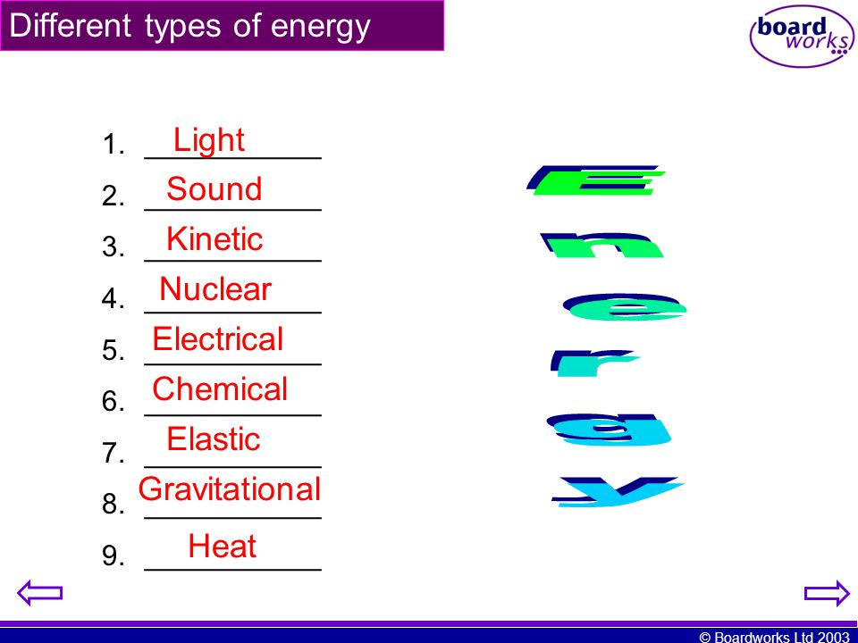 different types of energy and its Stored in objects, molecules and atoms, energy takes many different forms: kinetic, mechanical, thermal, chemical, radiant, nuclear.