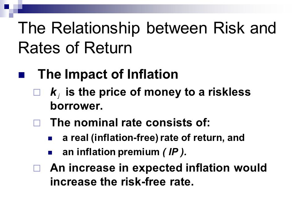 what is true relationship between return and risk