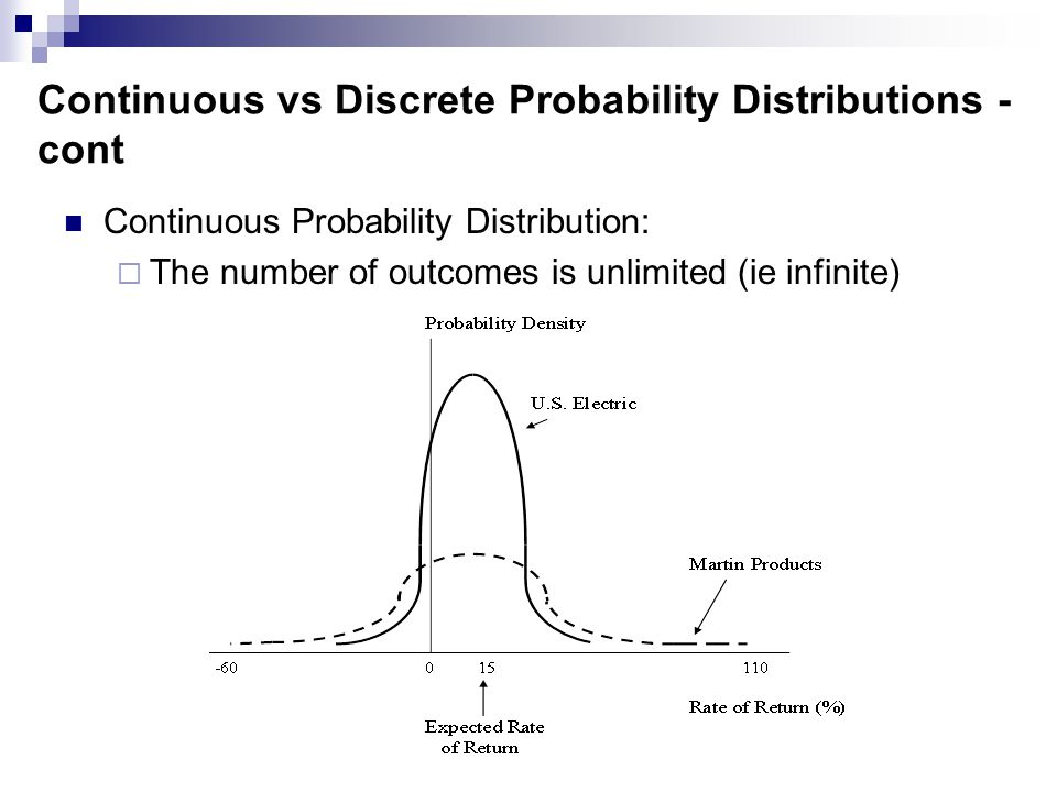 tutorial on discrete probability distributions Describes the basic characteristics of discrete probability distributions, including probability density functions and cumulative distribution functions.